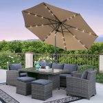 Top 5 Best Sellers Patio Umbrellas